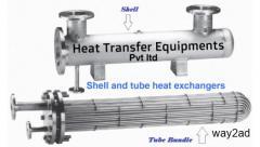 Shell and tube heat exchanger Heat Transfer Equipments Pvt Ltd