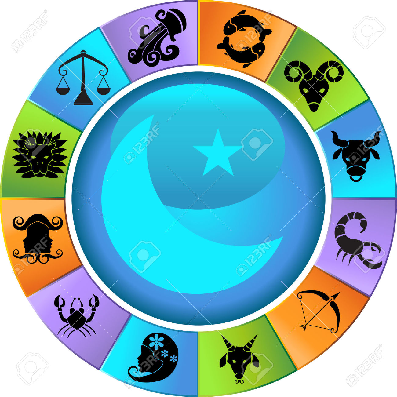 Horoscopes - Tarot
