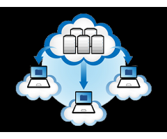 Shared hosting in just 3USD per month