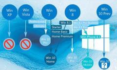 888-606-4841-Microsoft Windows 7 Slow Shutdown - Resolved